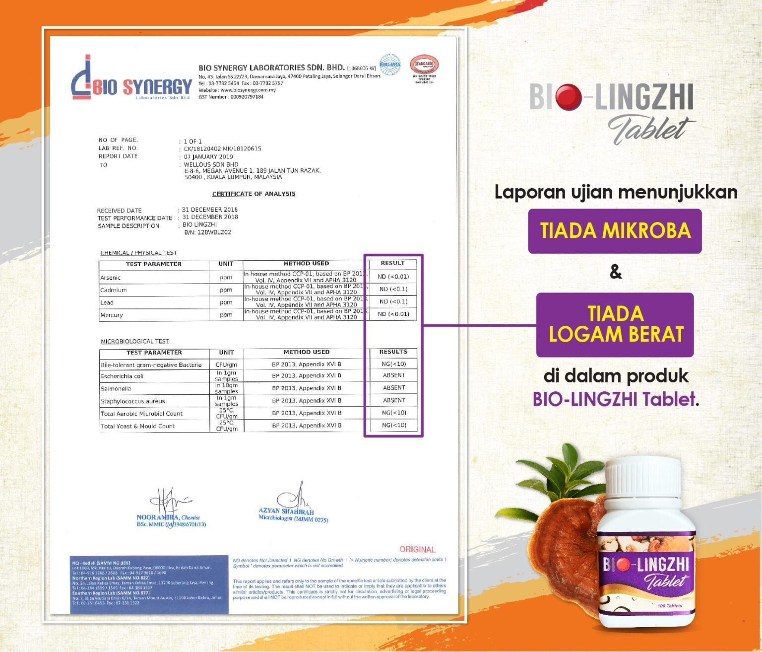 Bio-LingZhi_BioSynergy certificate_BM